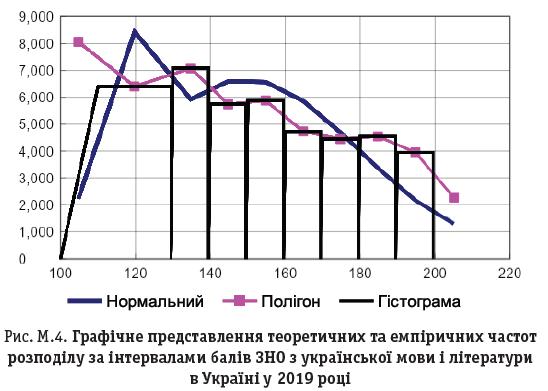 Рис. М.4